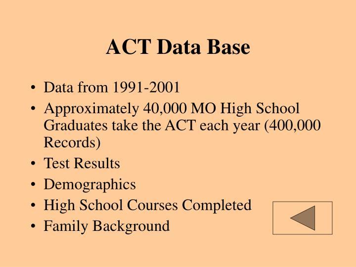 ACT Data Base