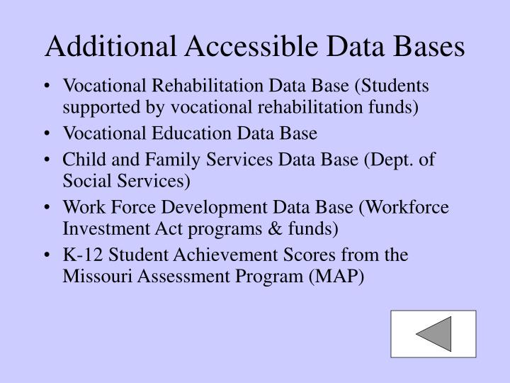 Additional Accessible Data Bases