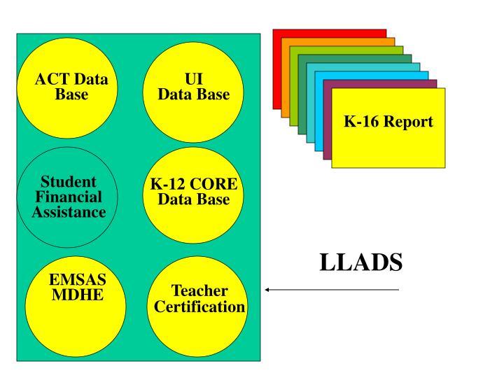 K-16 Report