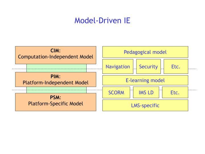 Model-Driven IE