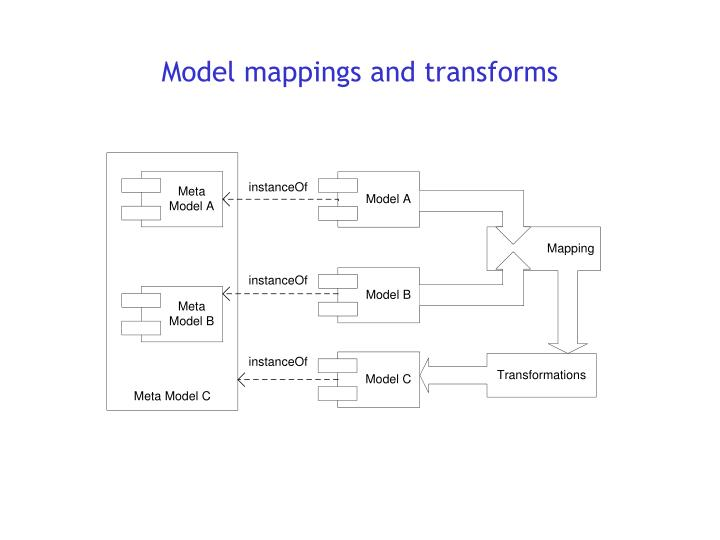 Model mappings and transforms