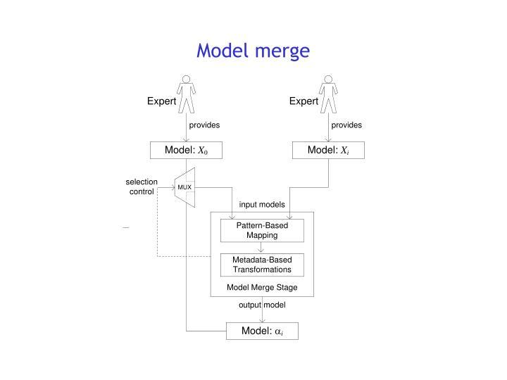 Model merge