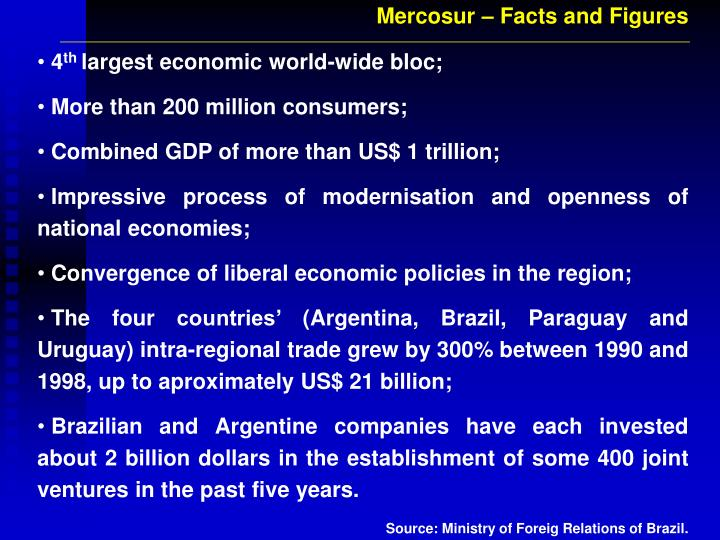 Mercosur – Facts and Figures