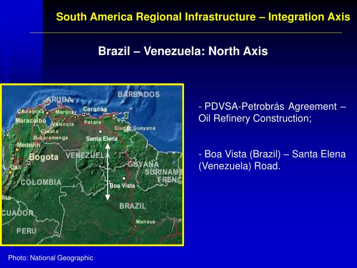 South America Regional Infrastructure – Integration Axis