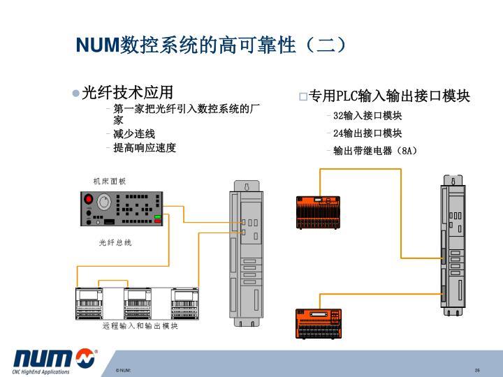 光纤技术应用