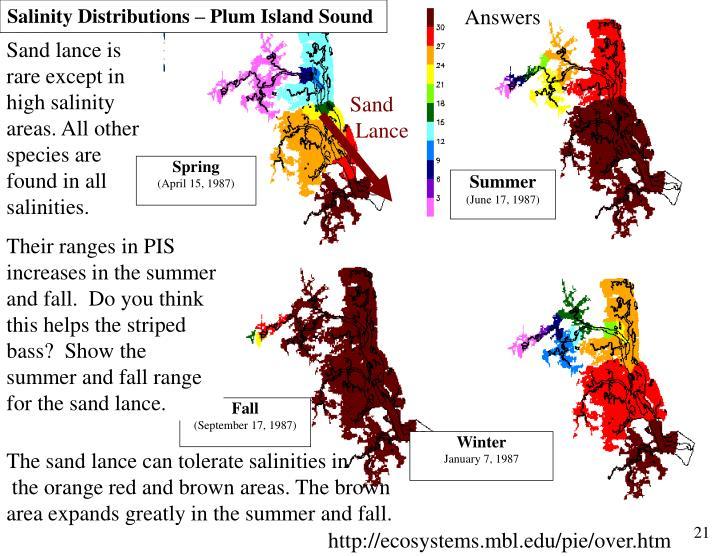 Salinity Distributions – Plum Island Sound