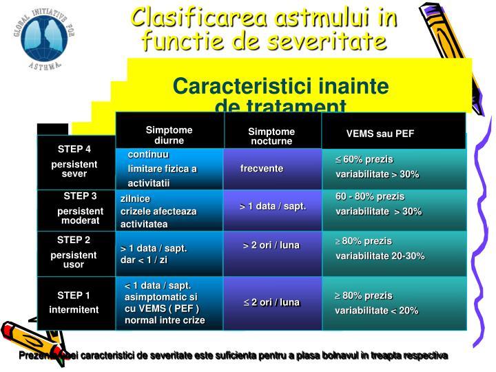 Clasificarea astmului in functie de severitate