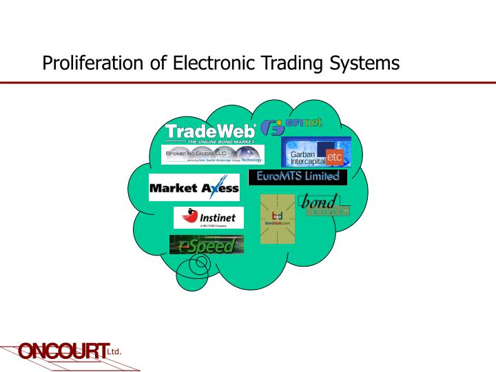 Proliferation of Electronic Trading Systems