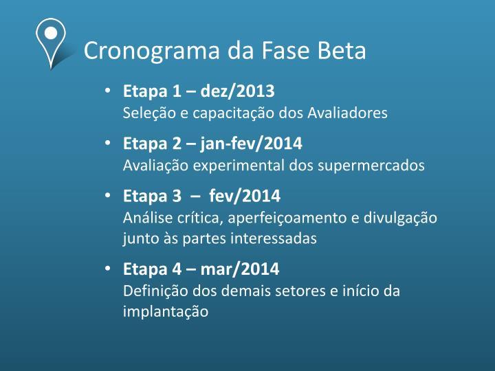 Cronograma da Fase Beta