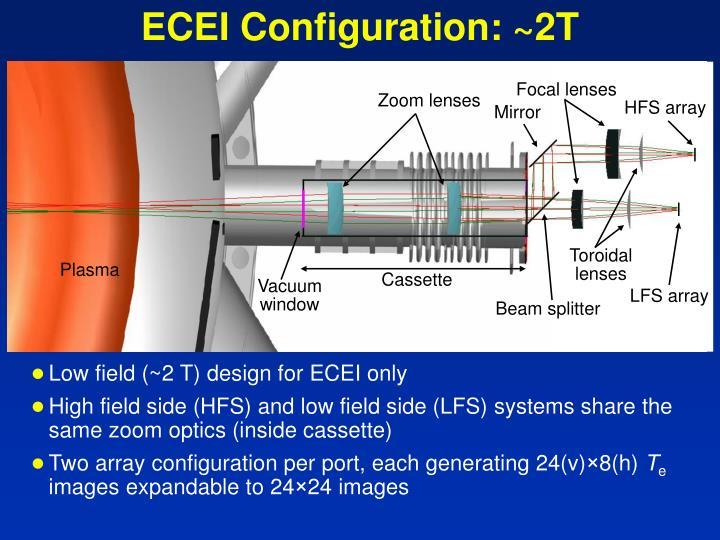 ECEI Configuration: ~2T