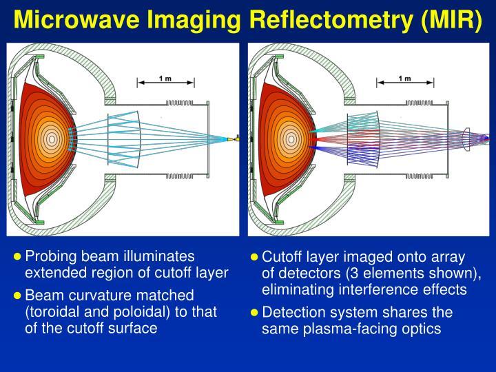 Microwave Imaging Reflectometry (MIR)