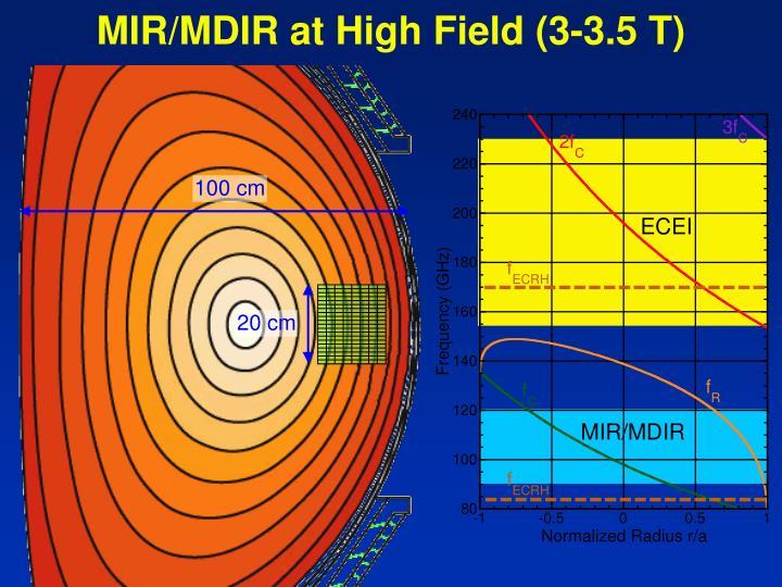 MIR/MDIR at High Field (3-3.5 T)