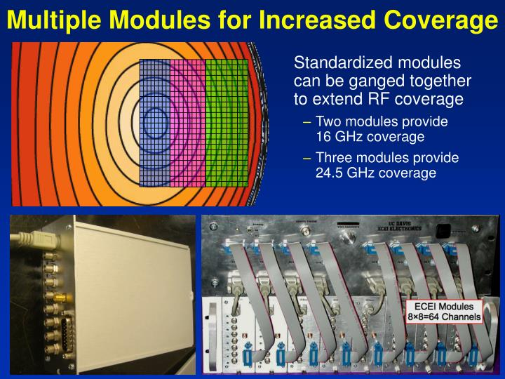 Multiple Modules for Increased Coverage