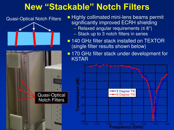 """New """"Stackable"""" Notch Filters"""