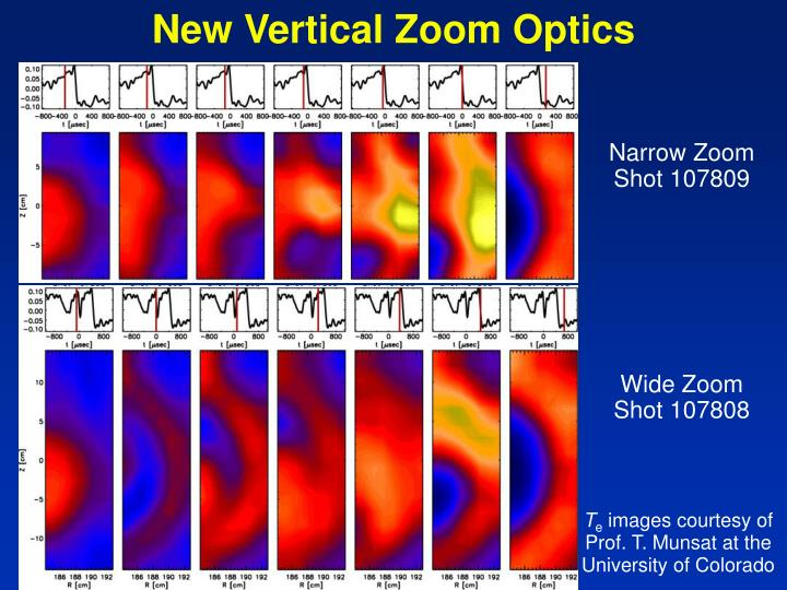 New Vertical Zoom Optics