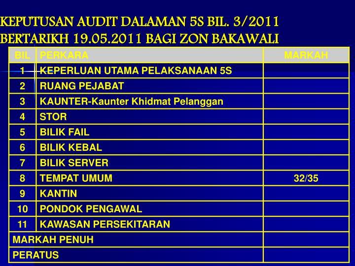KEPUTUSAN AUDIT DALAMAN 5S BIL. 3/2011 BERTARIKH 19.05.2011 BAGI ZON BAKAWALI