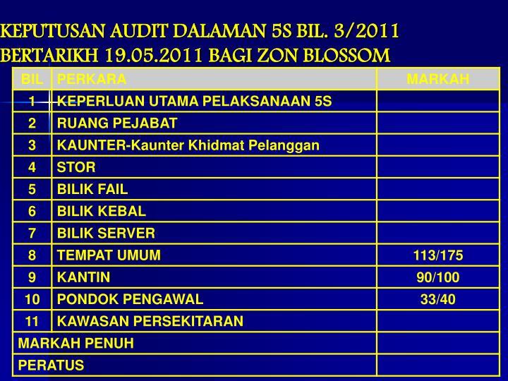 KEPUTUSAN AUDIT DALAMAN 5S BIL. 3/2011 BERTARIKH 19.05.2011 BAGI ZON BLOSSOM