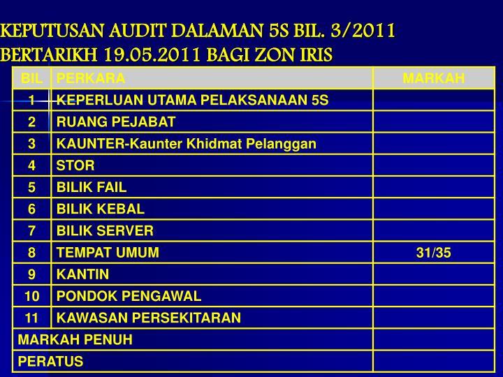 KEPUTUSAN AUDIT DALAMAN 5S BIL. 3/2011 BERTARIKH 19.05.2011 BAGI ZON IRIS