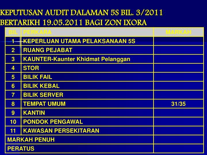 KEPUTUSAN AUDIT DALAMAN 5S BIL. 3/2011 BERTARIKH 19.05.2011 BAGI ZON IXORA