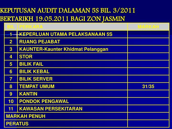 KEPUTUSAN AUDIT DALAMAN 5S BIL. 3/2011 BERTARIKH 19.05.2011 BAGI ZON JASMIN