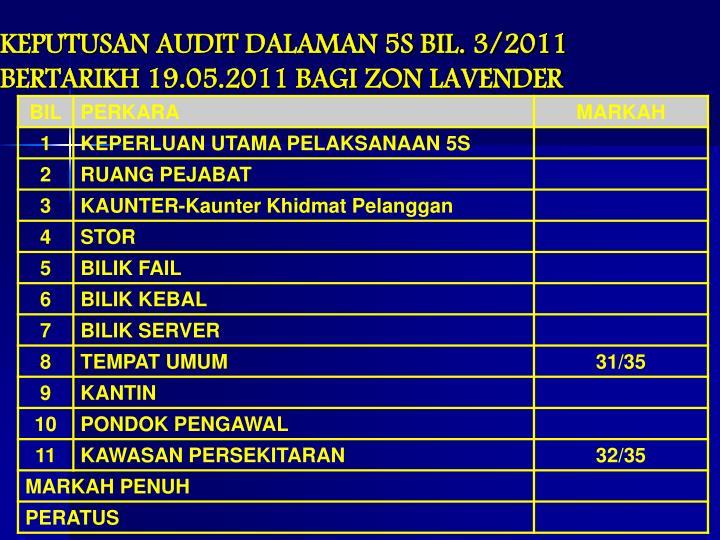 KEPUTUSAN AUDIT DALAMAN 5S BIL. 3/2011 BERTARIKH 19.05.2011 BAGI ZON LAVENDER