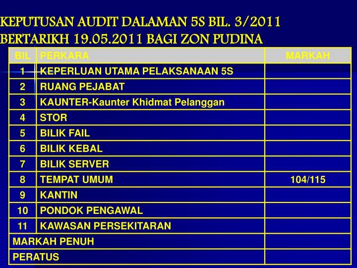 KEPUTUSAN AUDIT DALAMAN 5S BIL. 3/2011 BERTARIKH 19.05.2011 BAGI ZON PUDINA