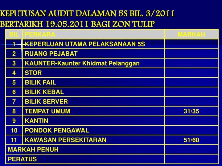 KEPUTUSAN AUDIT DALAMAN 5S BIL. 3/2011 BERTARIKH 19.05.2011 BAGI ZON TULIP