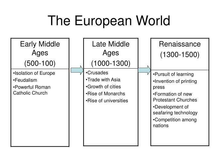 The European World