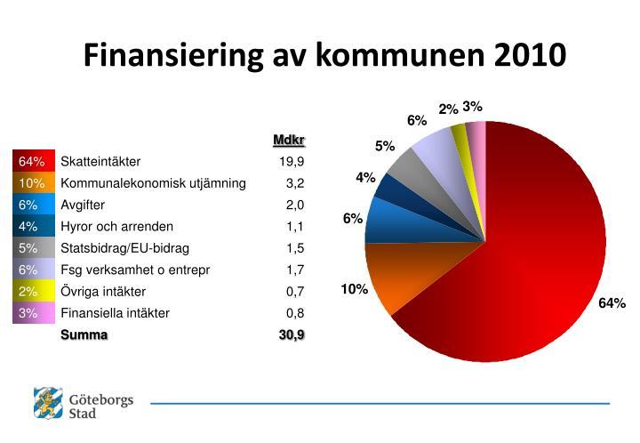 Finansiering av kommunen 2010