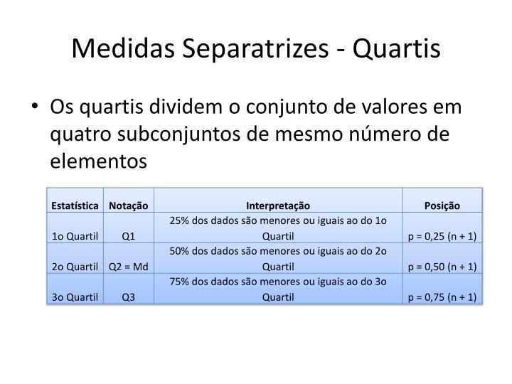 Medidas Separatrizes - Quartis