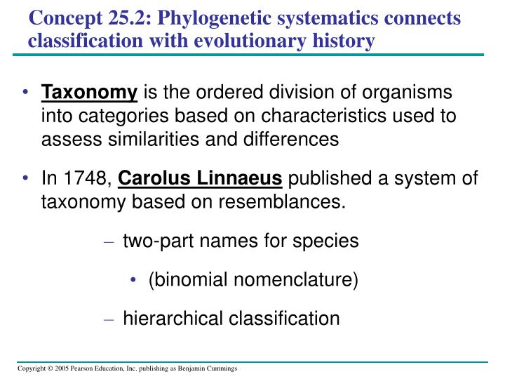 Concept 25.2: Phylogenetic systematics connects classification with evolutionary history