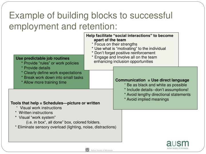 Example of building blocks to successful employment and retention: