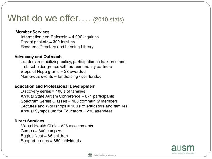 What do we offer….