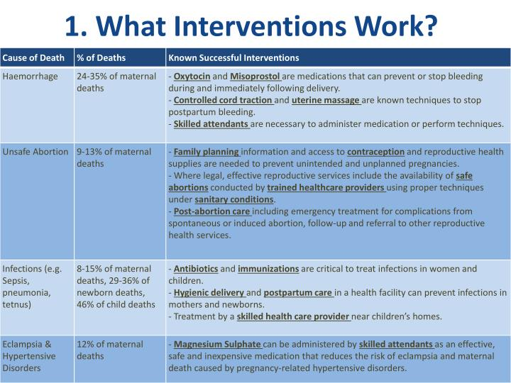 1. What Interventions Work?