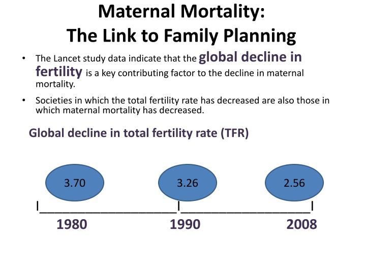 Maternal Mortality: