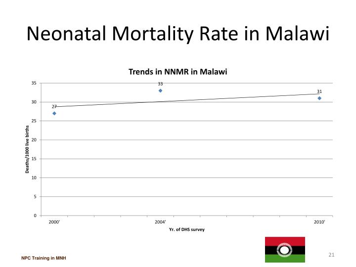 Neonatal Mortality Rate in Malawi
