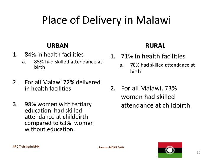 Place of Delivery in Malawi