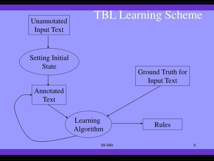 TBL Learning Scheme