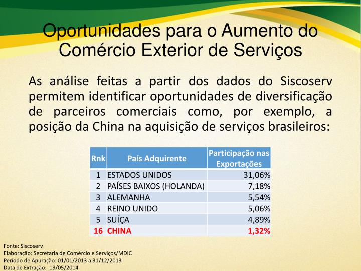 Oportunidades para o Aumento do Comércio Exterior de Serviços
