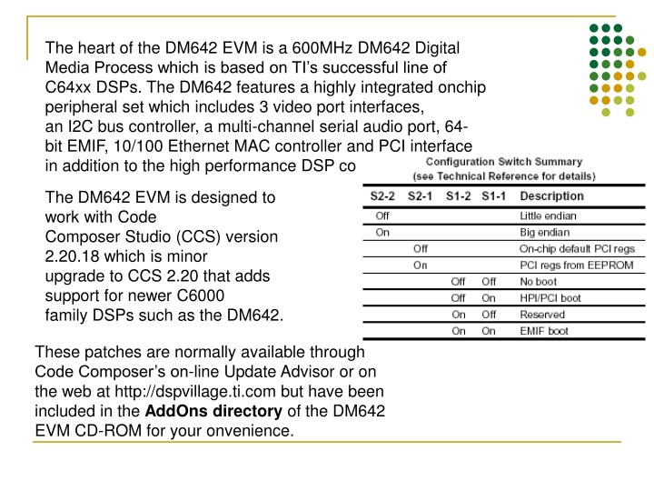The heart of the DM642 EVM is a 600MHz DM642 Digital