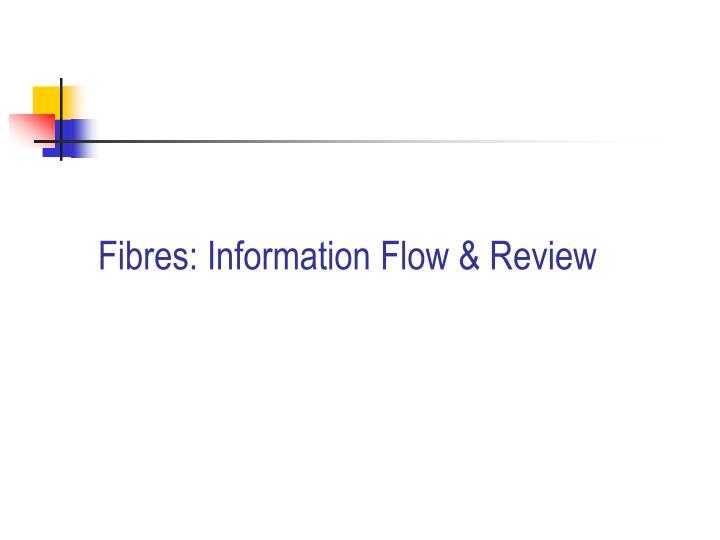 Fibres: Information Flow & Review
