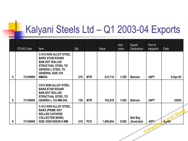 Kalyani Steels Ltd – Q1 2003-04 Exports