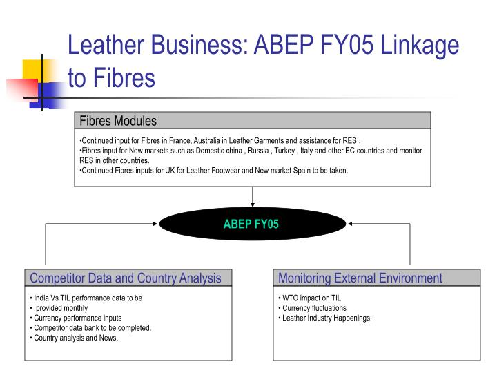 Leather Business: ABEP FY05 Linkage to Fibres
