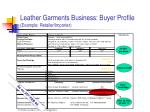 leather garments business buyer profile example retailer importer
