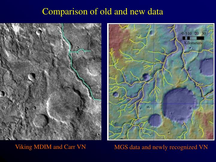 Comparison of old and new data
