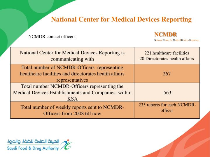 National Center for Medical Devices Reporting