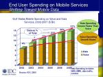 end user spending on mobile services shifting toward mobile data