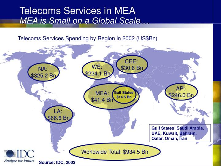Telecoms services in mea mea is small on a global scale