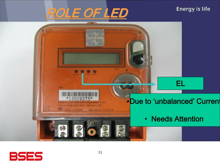 ROLE OF LED
