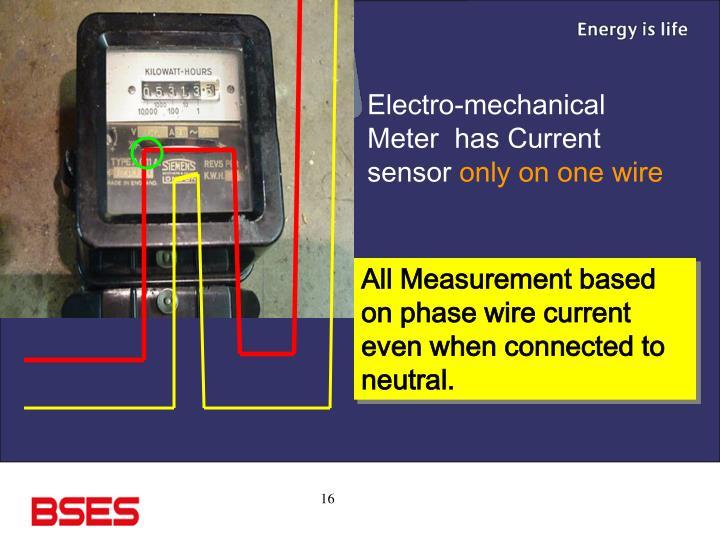Electro-mechanical Meter  has Current sensor